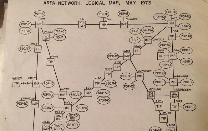 Карта всего интернета 1973 года
